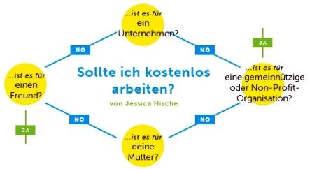 (c) Jessica Hische
